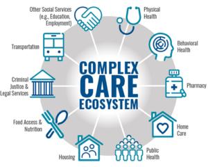 ecosystem-diagram-300x240